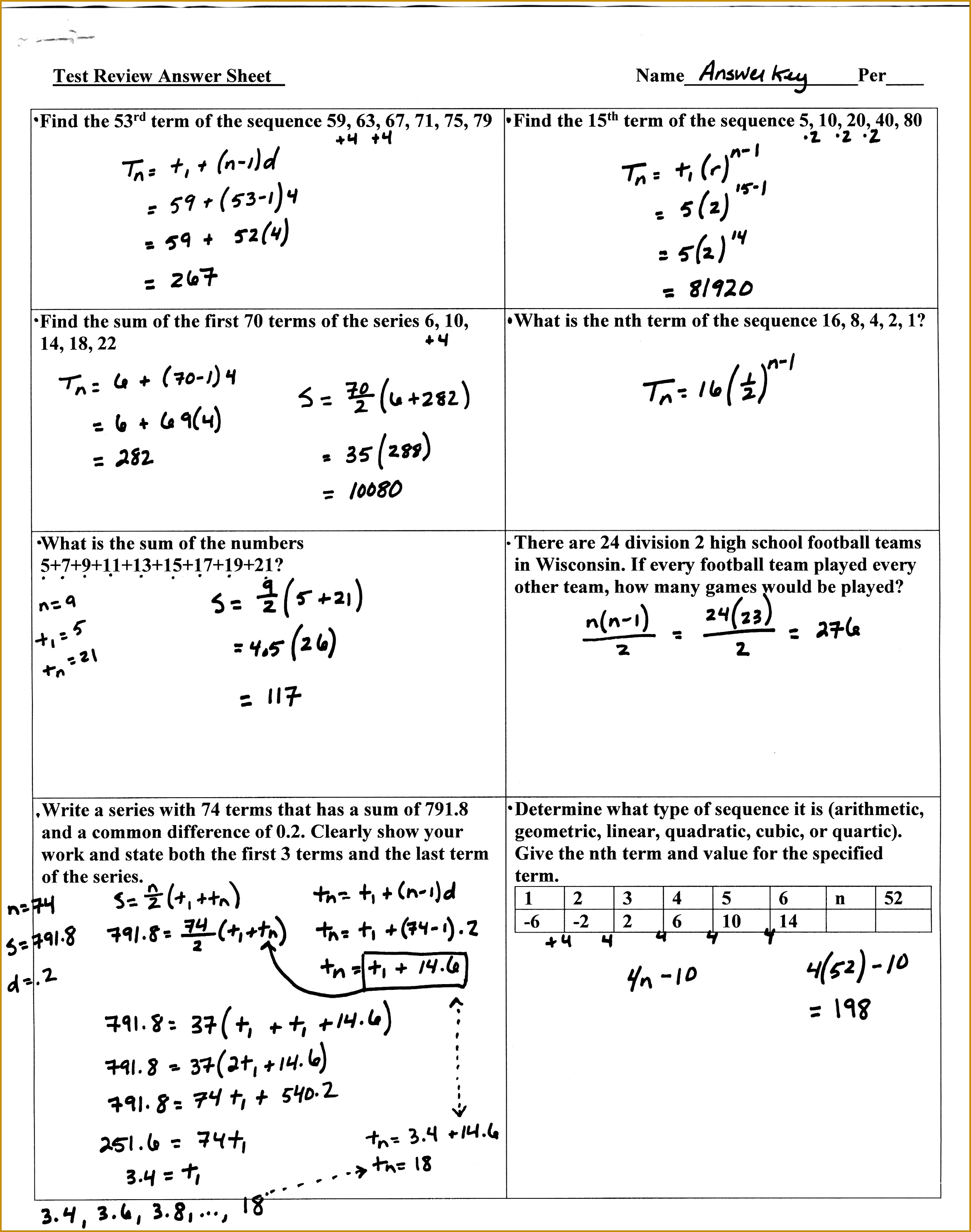 Worksheet Z Scores