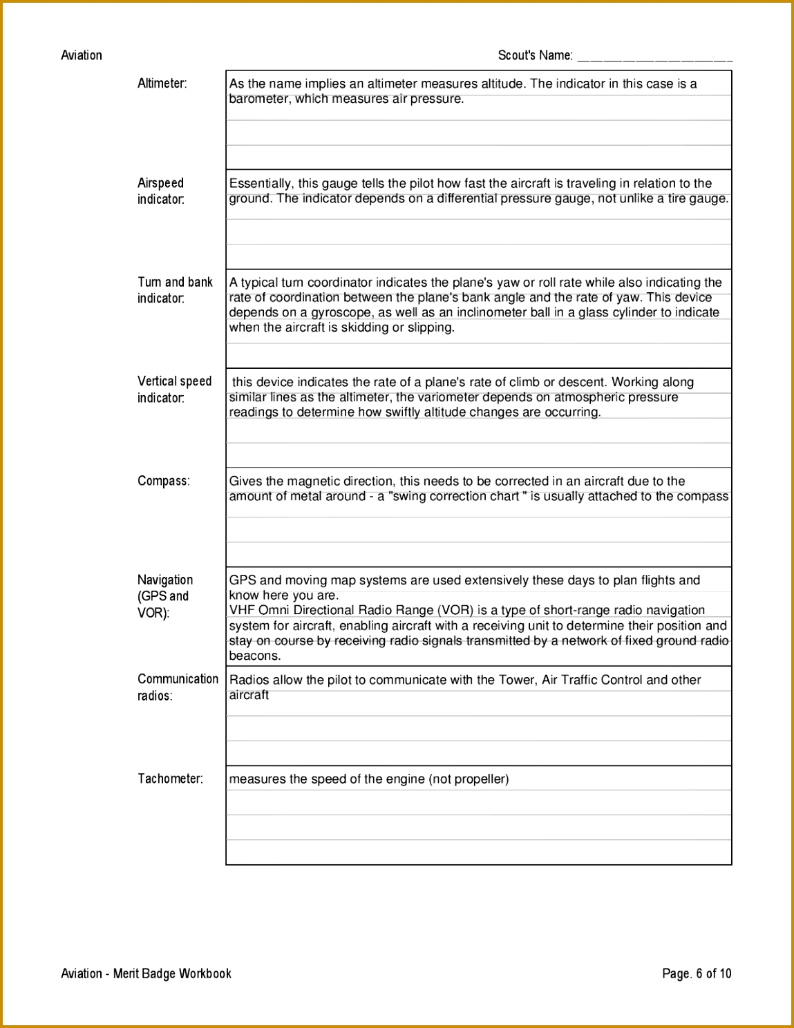 Cing Merit Badge Worksheet