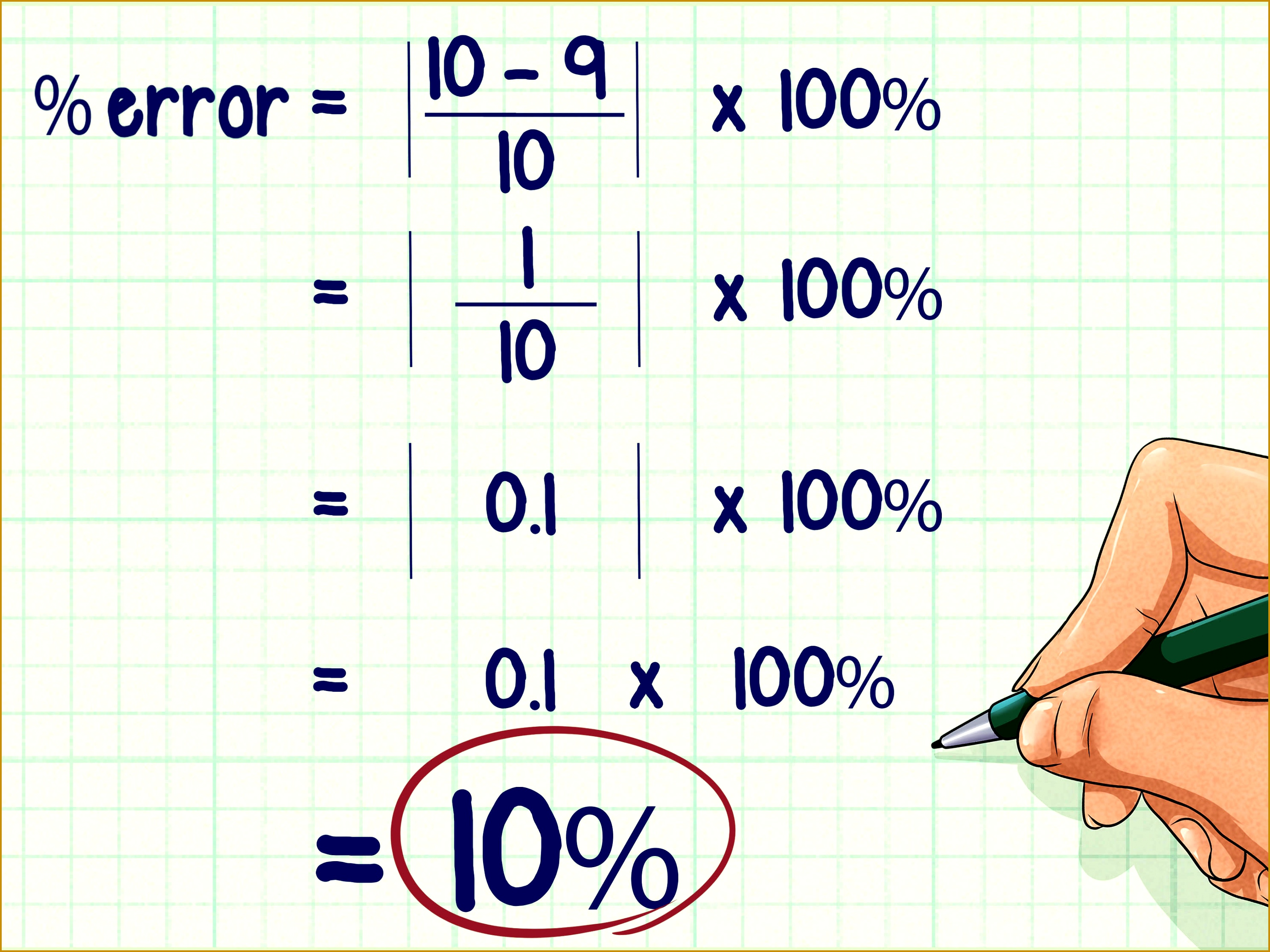 7 Graphing Absolute Value Functions Worksheet Answers