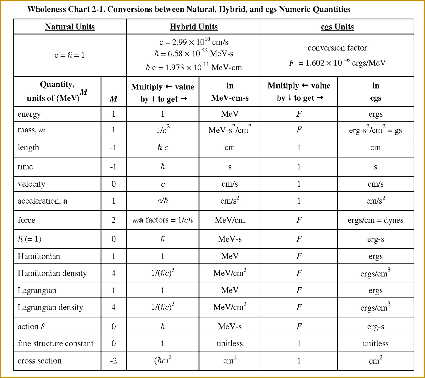 7 Metric Conversion Worksheet