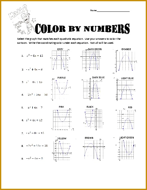 Solving Quadratic Equations By Graphing Worksheet Pdf