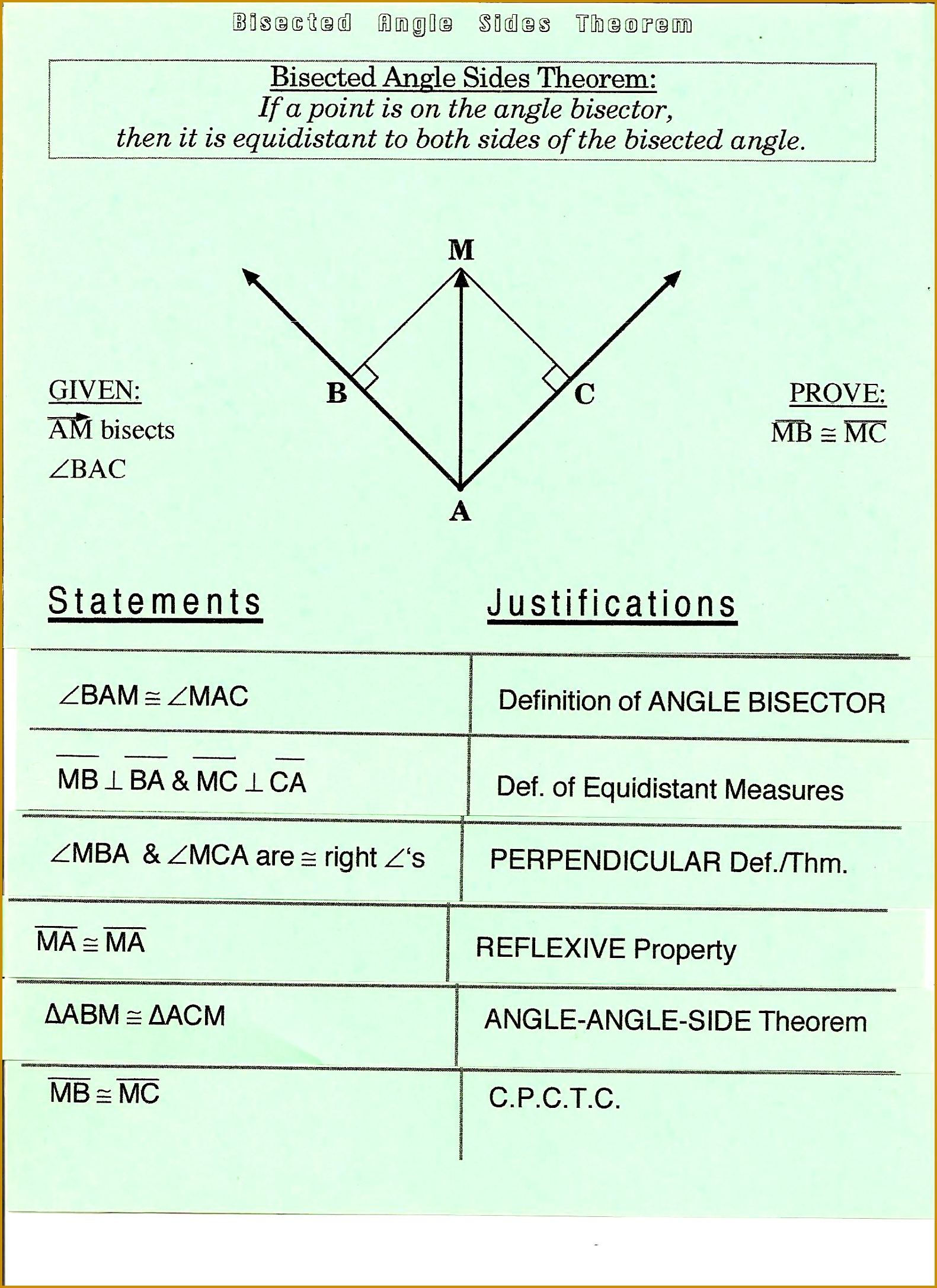 Worksheet Altitude Median Angle Bisector Perpendicular