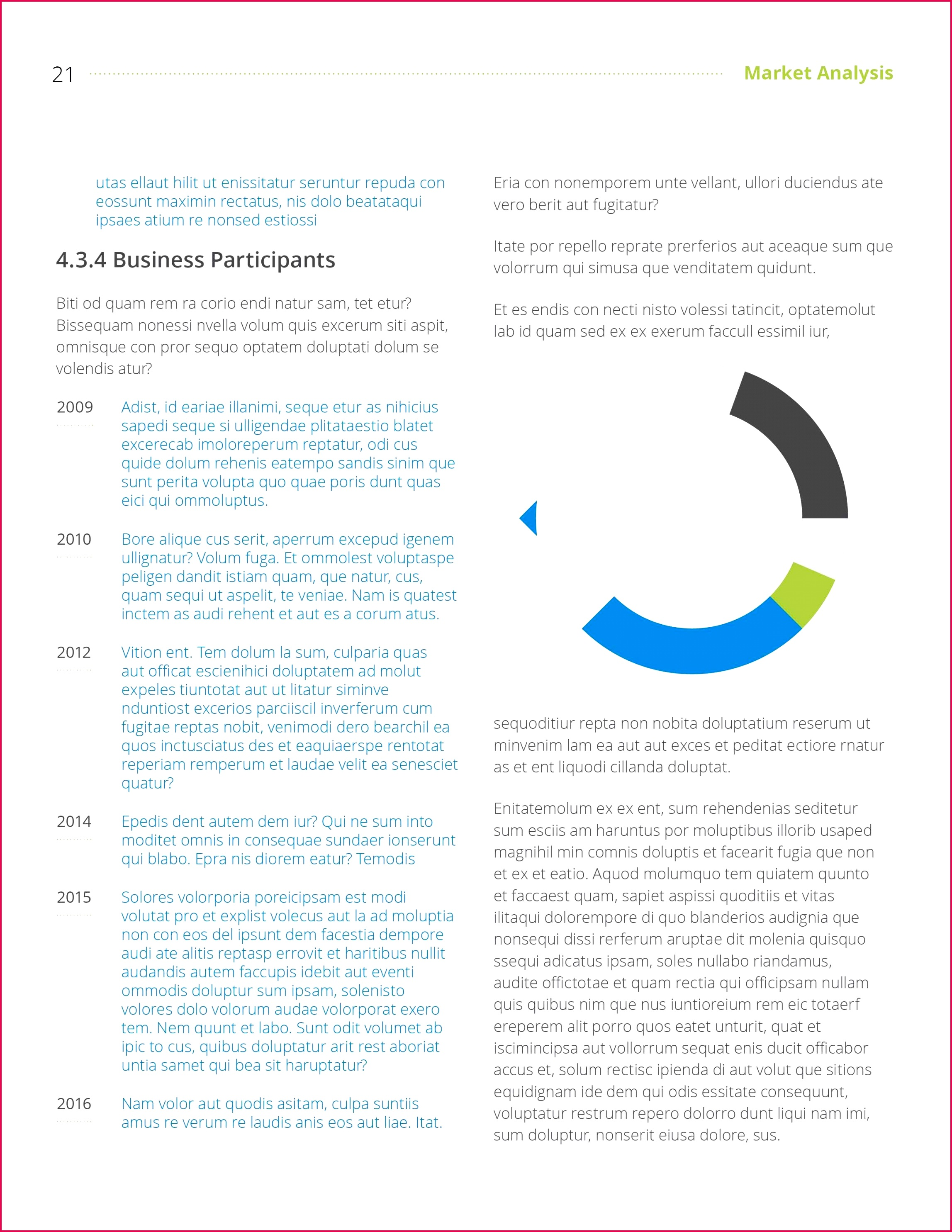 5 Company Profit And Loss Statement Template