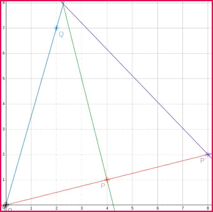 Class 11 Notes Maths Sequences and Series 6.7 21837