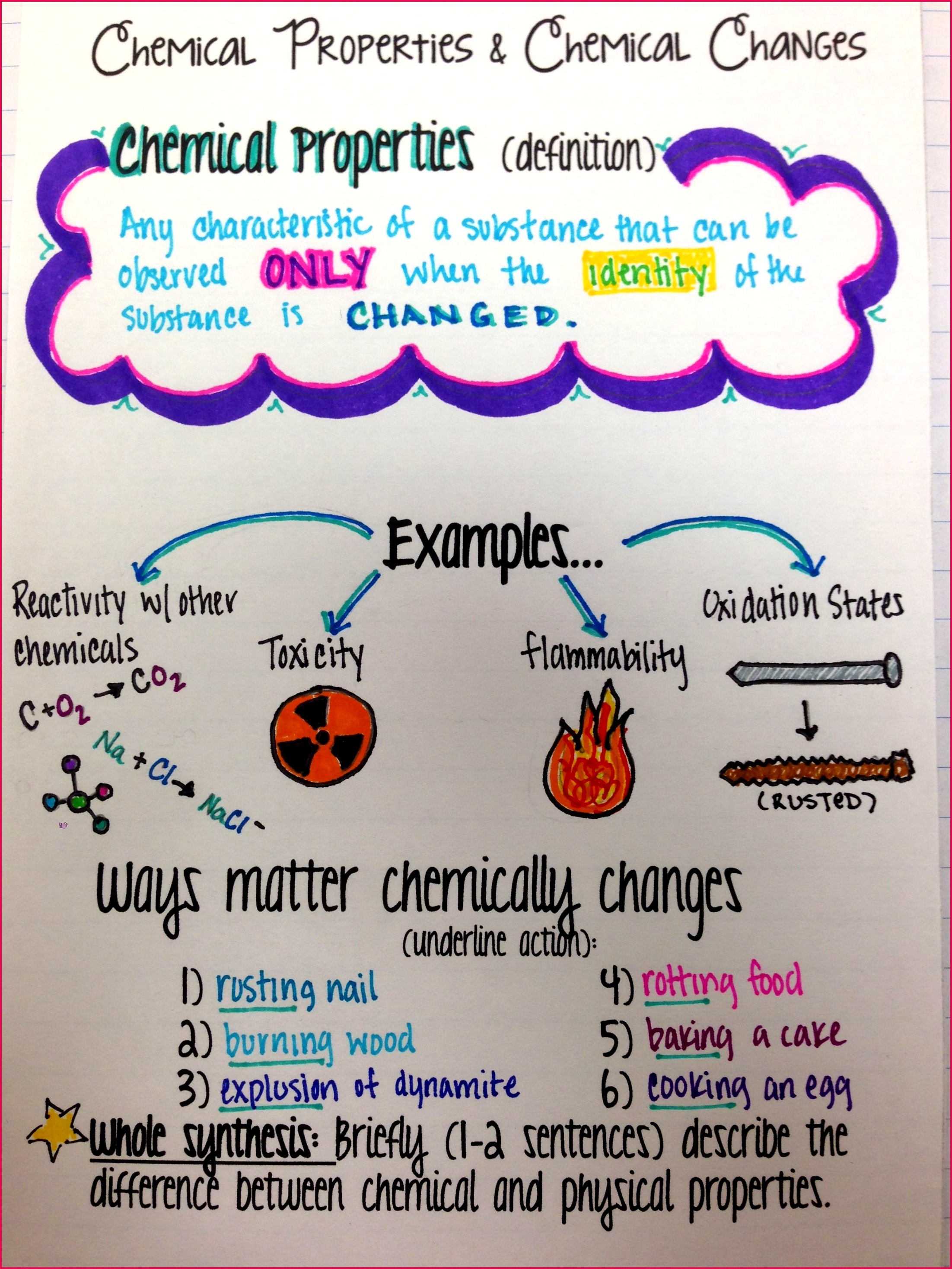 Class 9 Notes Chemistry Chemical Reactivity Notes