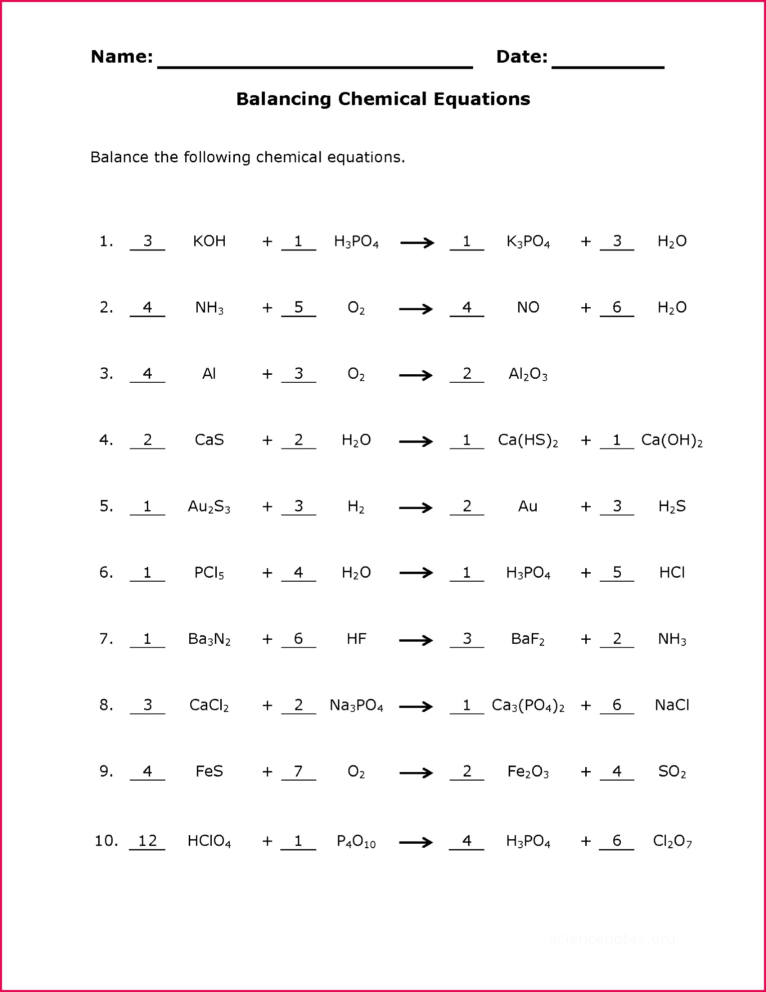 Class 9 Notes Chemistry Fundamentals Chemistry Review