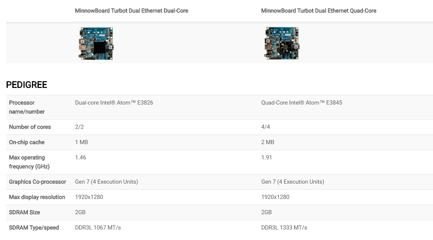 Buy Minnowboard Turbot Dual Ethernet Dual Core Quad Core