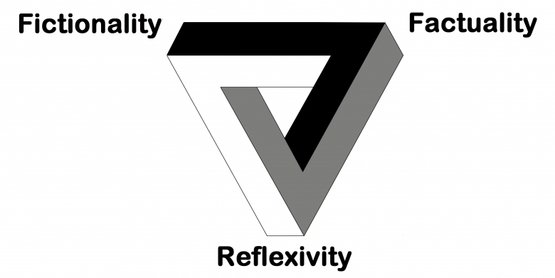 Fictionality, Factuality, Reflexivity (registration)
