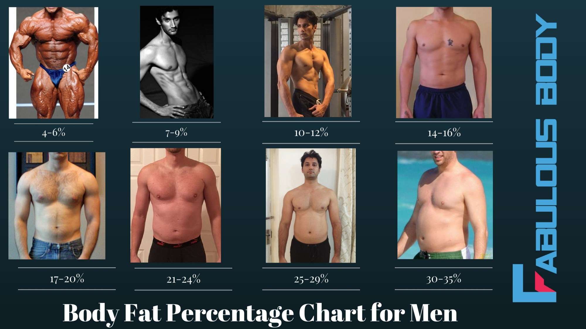 hight resolution of body fat percentage chart for men women with pictures fabulous body