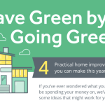 4 HOME IMPROVEMENTS YOU CAN MAKE THIS YEAR