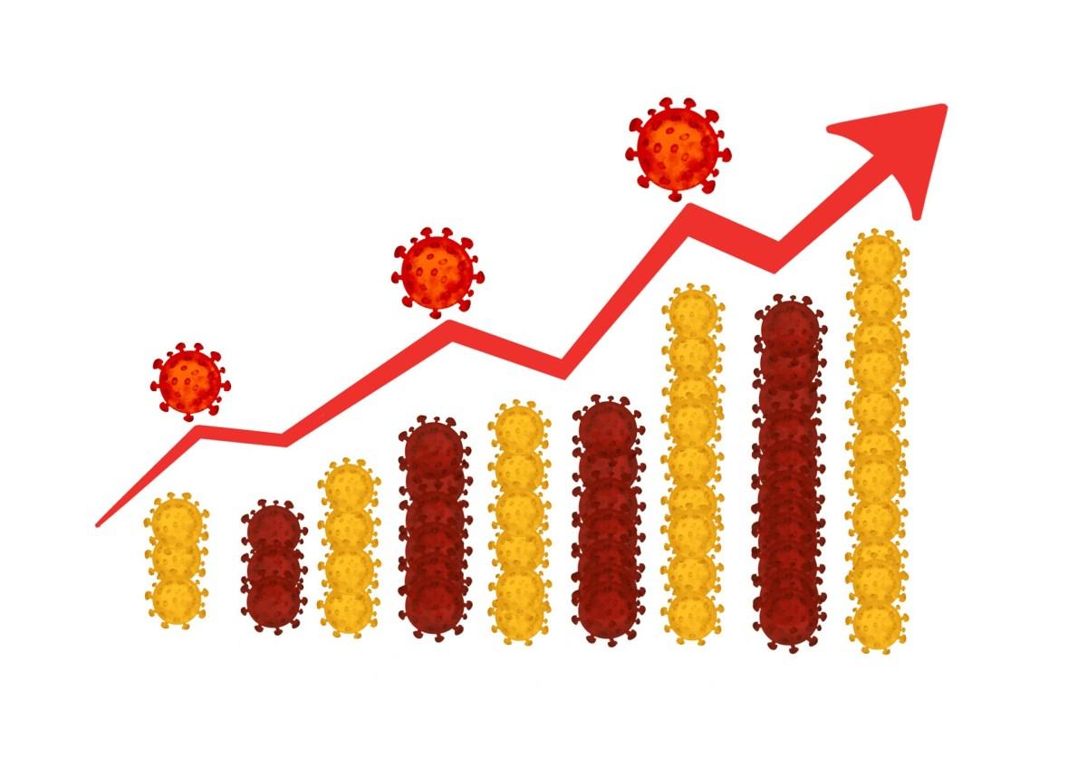 צמיחה עסקית בזמן קורונה