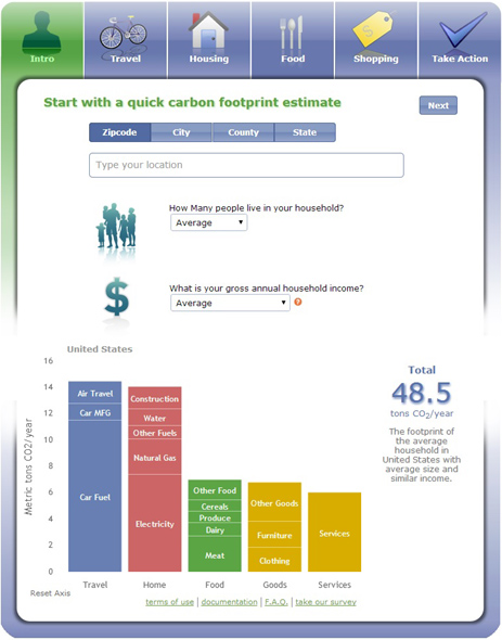 CoolClimate household carbon footprint calculator