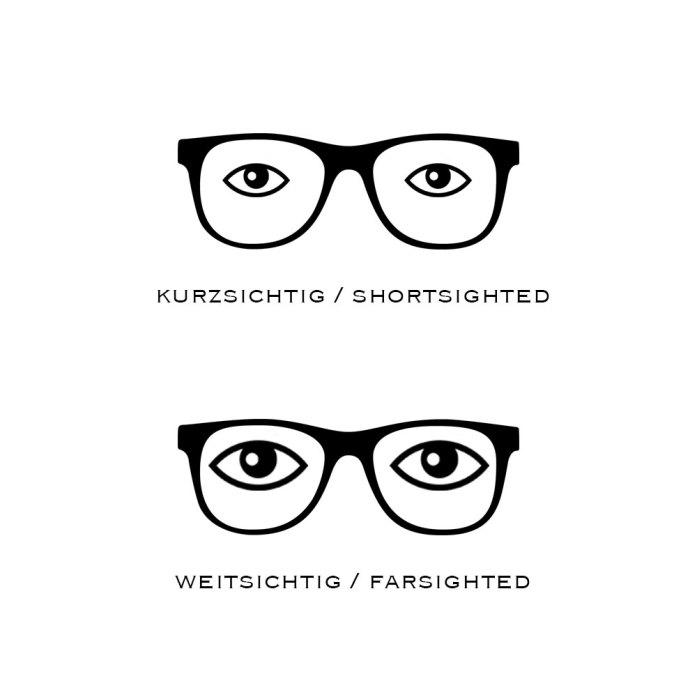 shortsighted-farsighted-faceprint-eyewearlove