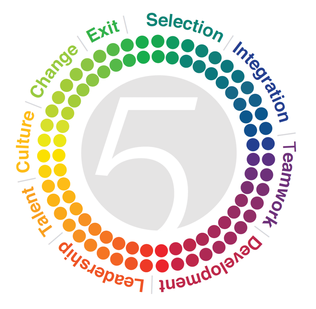 Facet5 personal profiling for developing staff at every stage of the employee lifecycle