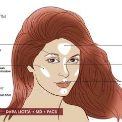 Botox Facial Muscle Diagram Whirlpool Washer Wiring Archives Dr Liotta