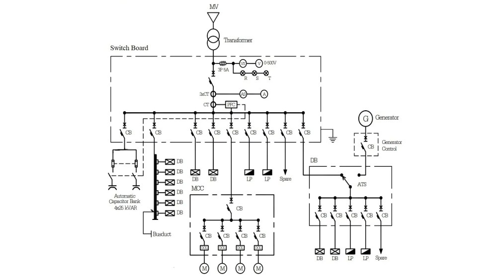 medium resolution of switchboard single line diagram factomart industrial products single line diagram tutorial single line diagram