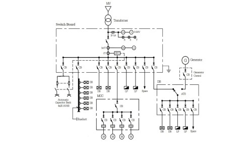small resolution of switchboard single line diagram factomart industrial products single line diagram tutorial single line diagram