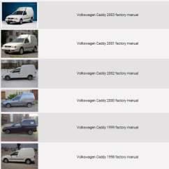 Mazda 6 Wiring Diagram Manual Automotive Relay Volkswagen Caddy 1996-2003 Repair | Factory