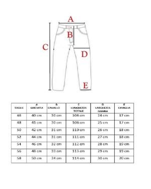 Guida alle taglieJeans Uomo Coveri Cinque Tasche Tasca ameriva e baci abbracci