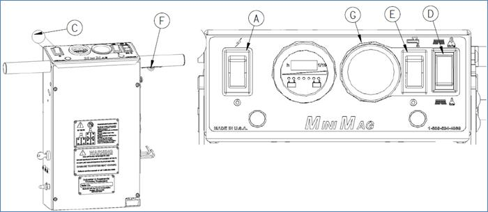11. To adjust the height of the wipers loosen the 3 screws