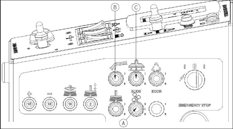 figure 7 control box