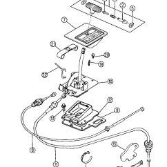 2005 Jeep Grand Cherokee Parts Diagram Mercury Smartcraft Dts Wiring Wrangler Shift Lever Html Imageresizertool Com