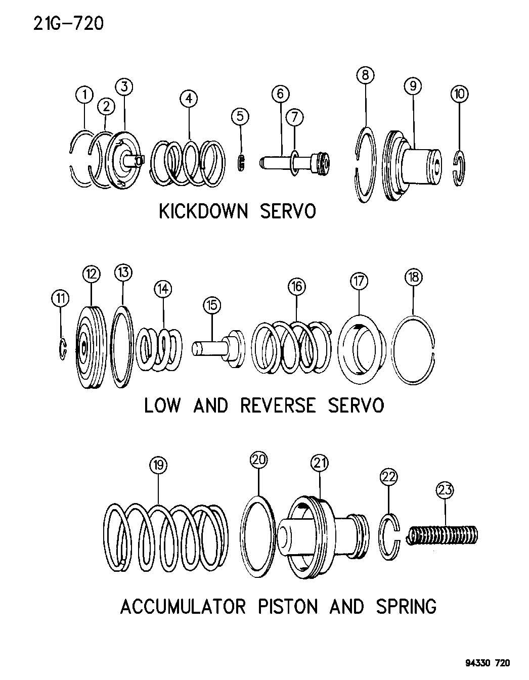 Dodge Ram Spring Transmission Accumulator Lower