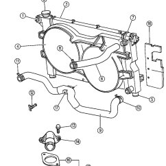 Chrysler Town And Country Parts Diagram Fender Elite Stratocaster Wiring Car Interior Design