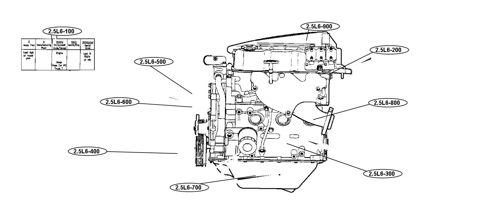 Jeep Wrangler Canister. Vapor. Evap, emissionsemissions