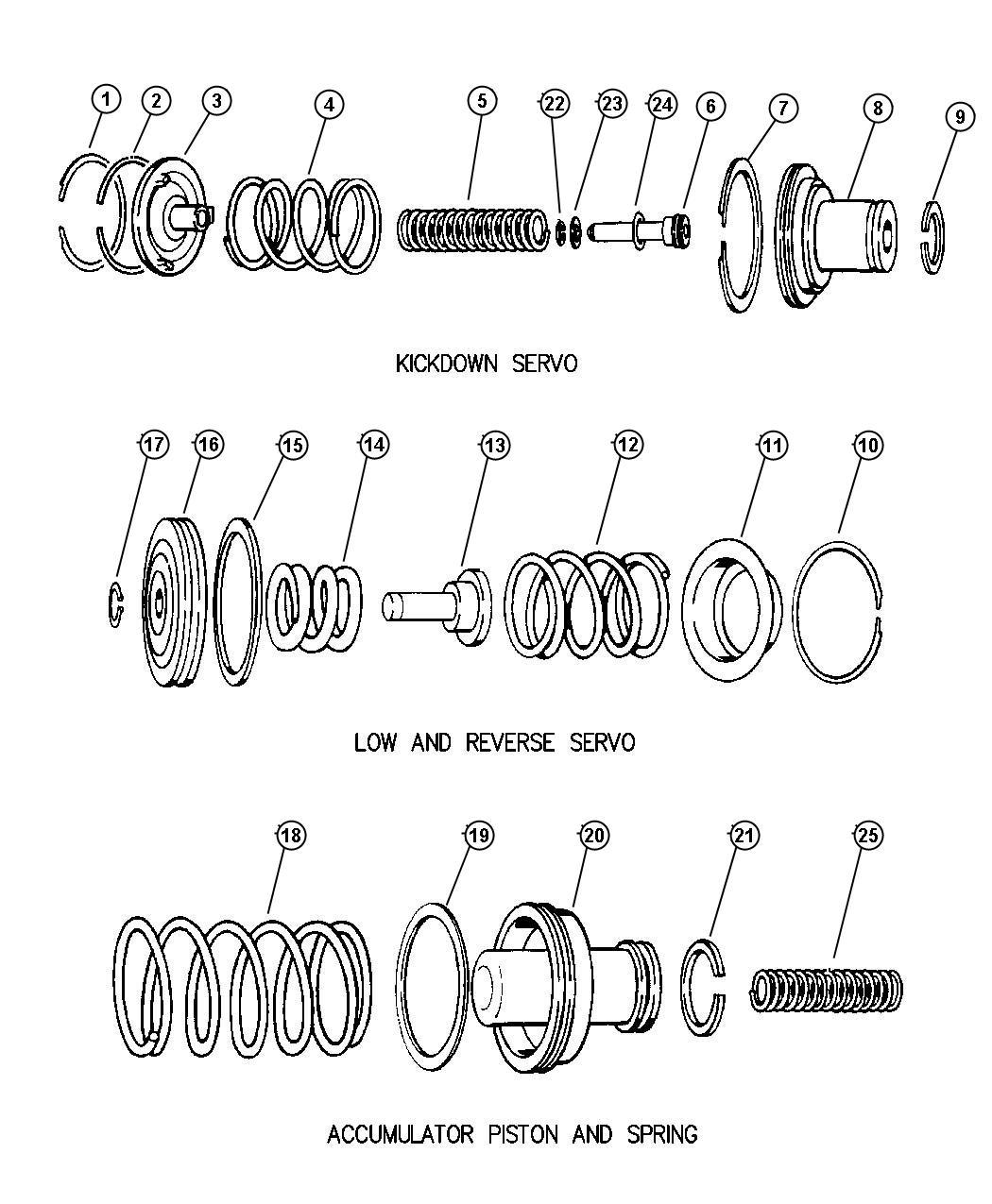 Dodge Ram 1500 Retainer. Transmission reverse servo piston