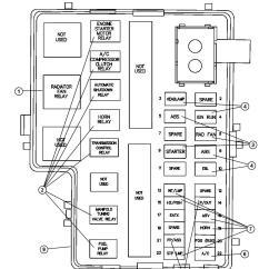 Caravan Internal Wiring Diagram Hunter Fan Capacitor 2000 Dodge Neon Fuse Box Solution Of Your
