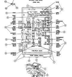 2001 chrysler voyager fuse box diagram 2001 get free 2003 chrysler town and country fuse box [ 1050 x 1275 Pixel ]