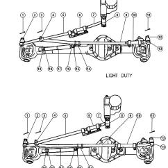 Dodge Ram Front End Diagram Square Venn Printable 1500 Suspension Nitro