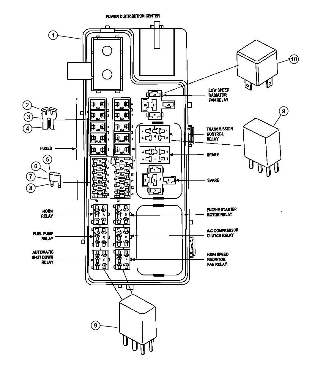 pt cruiser starter wiring diagram