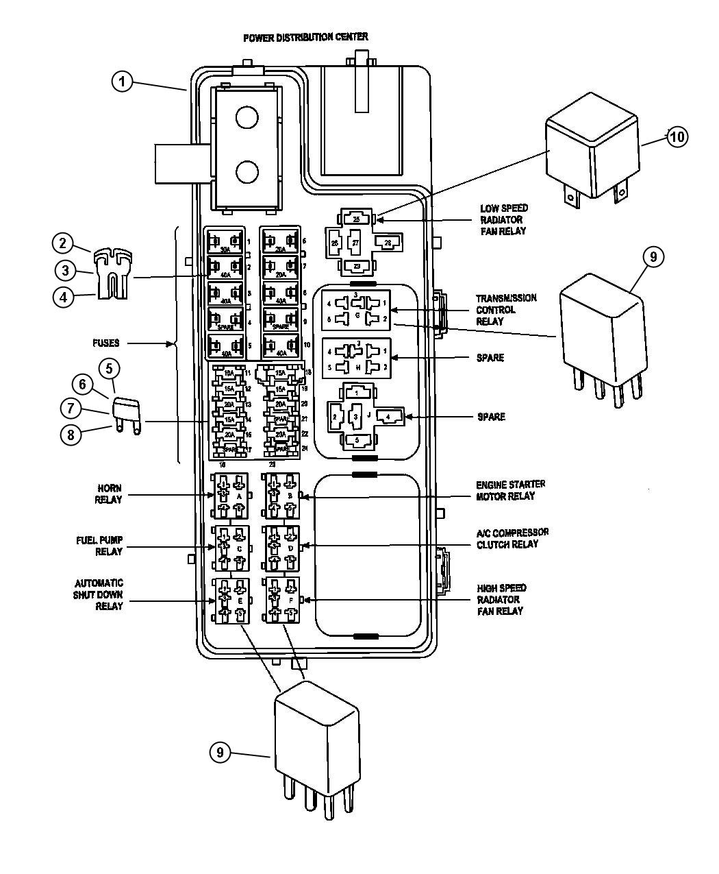 2005 Pt Cruiser Fuse Box Diagram, 2005, Free Engine Image