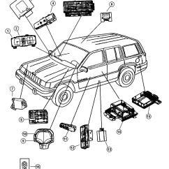 1993 Gmc Sonoma Radio Wiring Diagram 2005 Jeep Liberty Abs Module Location Chevy Aveo Oldsmobile