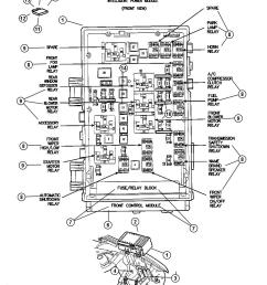 chrysler town and country fuse box diagram wiring 2012 chrysler town and country fuse box diagram [ 1050 x 1275 Pixel ]