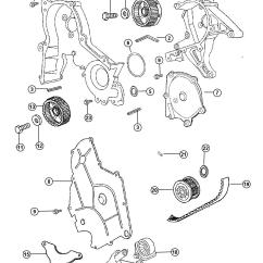 1997 Dodge Intrepid Engine Diagram Fill In The Blank Atom Belts On A Jeep Wrangler Imageresizertool Com