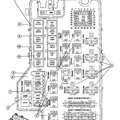 2001 Dodge Ram Fuse Box Diagram Dpst Toggle Switch Wiring 2500 Free Engine