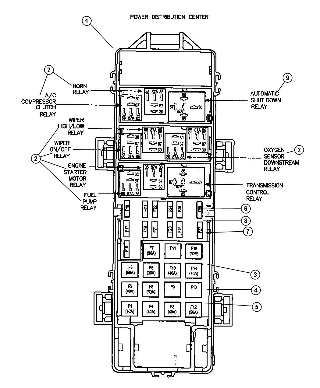 Wrg Jeep Cherokee Sport Fuse Diagram For