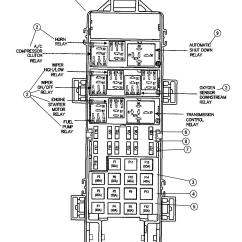 2000 Jeep Cherokee Ignition Wiring Diagram 2008 Mitsubishi Lancer Stereo For An 03 Wrangler Sport Fuse Box Best Library 00i66980 A Power Window Lock 1999