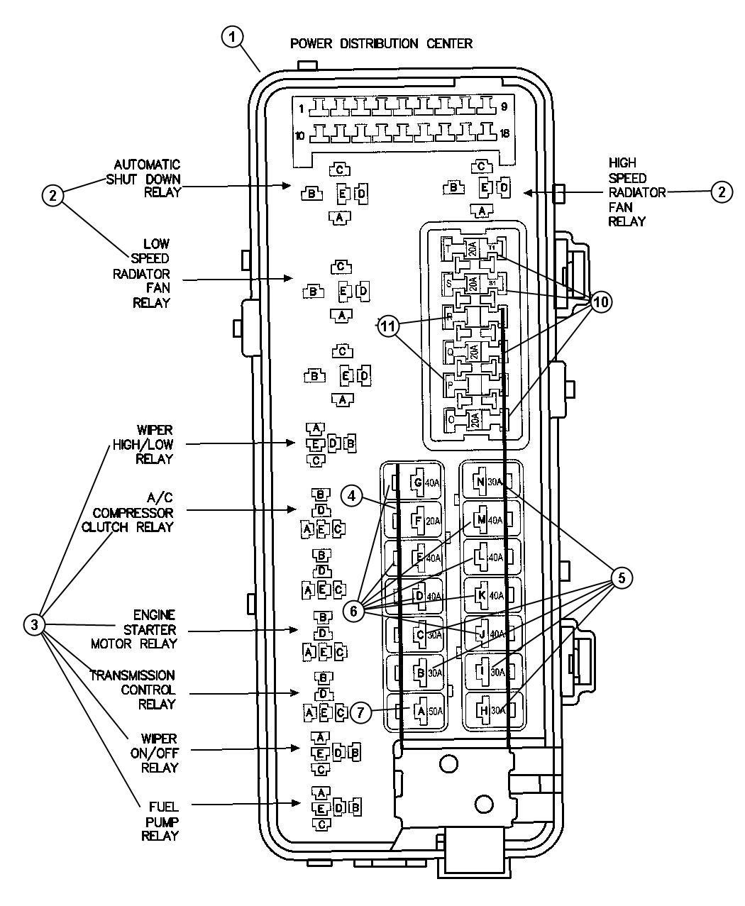 Chrysler 300 Power Distribution Center