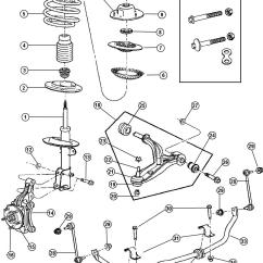 2000 Grand Caravan Radio Wiring Diagram Rc Airplane Servo Besides 1994 Dodge Van Front Suspension 99 Ram 1500 Pdf Best Library