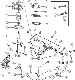 dodge neon wiring diagram download diagrams dodge auto 1995 dodge neon 1999 dodge neon highline 1995 dodge caravan fuse box  [ 1050 x 1275 Pixel ]
