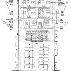 1997 Jeep Wrangler Wiring Diagram Pdf Heart Nodes 97 Fuse Box Library