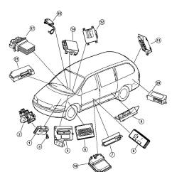 2000 Dodge Caravan Belt Diagram Dimarzio Telecaster Wiring Grand Seat Parts Imageresizertool Com