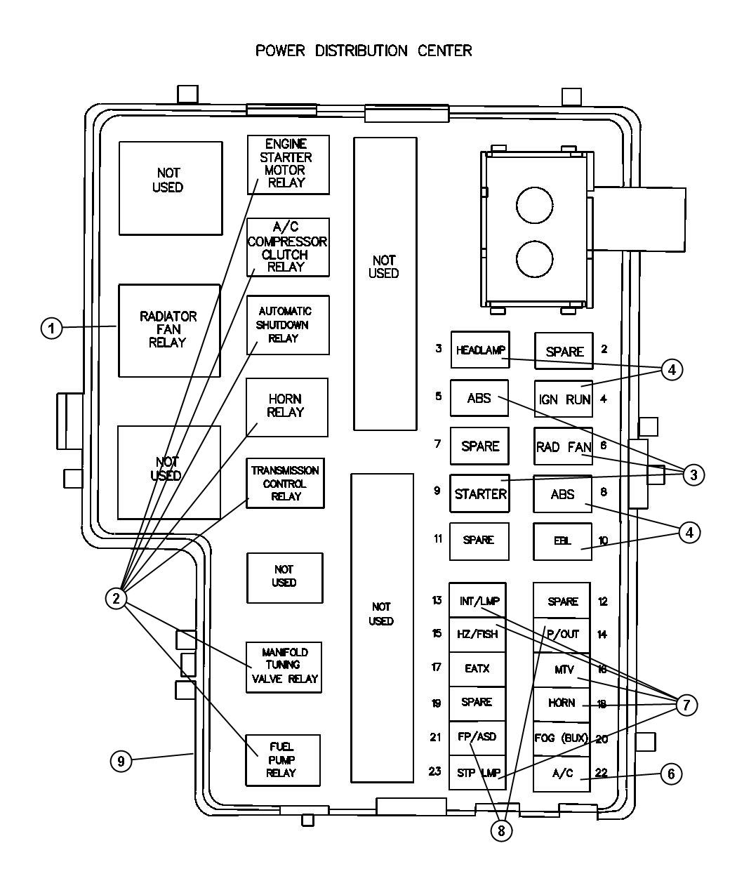 Dodge Ram 15 Interior Fuse Box Diagram