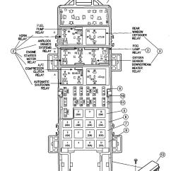 1999 Jeep Cherokee Sport Stereo Wiring Diagram Square D Pumptrol Pressure Switch Fuse Box And Relay For Jeepforum