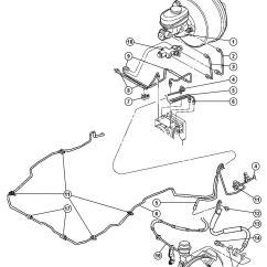 Jeep Wrangler Tj 2000 Wiring Diagram Furnas Drum Switch Brake Line Imageresizertool Com