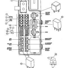 2000 Pajero Stereo Wiring Diagram 2004 Chrysler Sebring Engine Relays, Fuses - Power Distribution Center